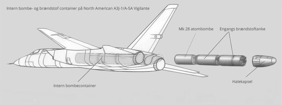 North American A-5 Vigilante våbensystem - flyvere.dk